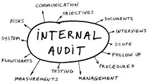 intern audit