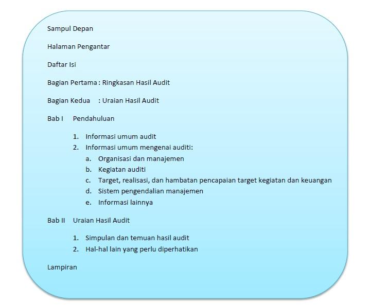 Bentuk Laporan Hasil Audit Internal Satuan Pengawasan Internal Uin Syarif Hidayatullah Jakarta
